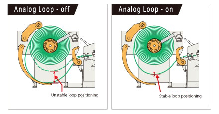 New Technology: Analog Loop Control